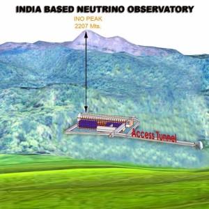 Schematic-view-of-the-Underground-neutrino-lab-under-a-mountain-1024x1024
